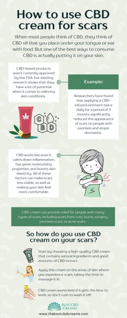 How to use cbd cream for scars