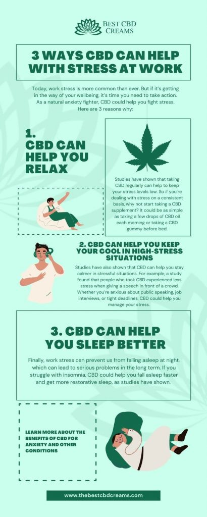 3 Ways CBD Can Help With Stress at Work