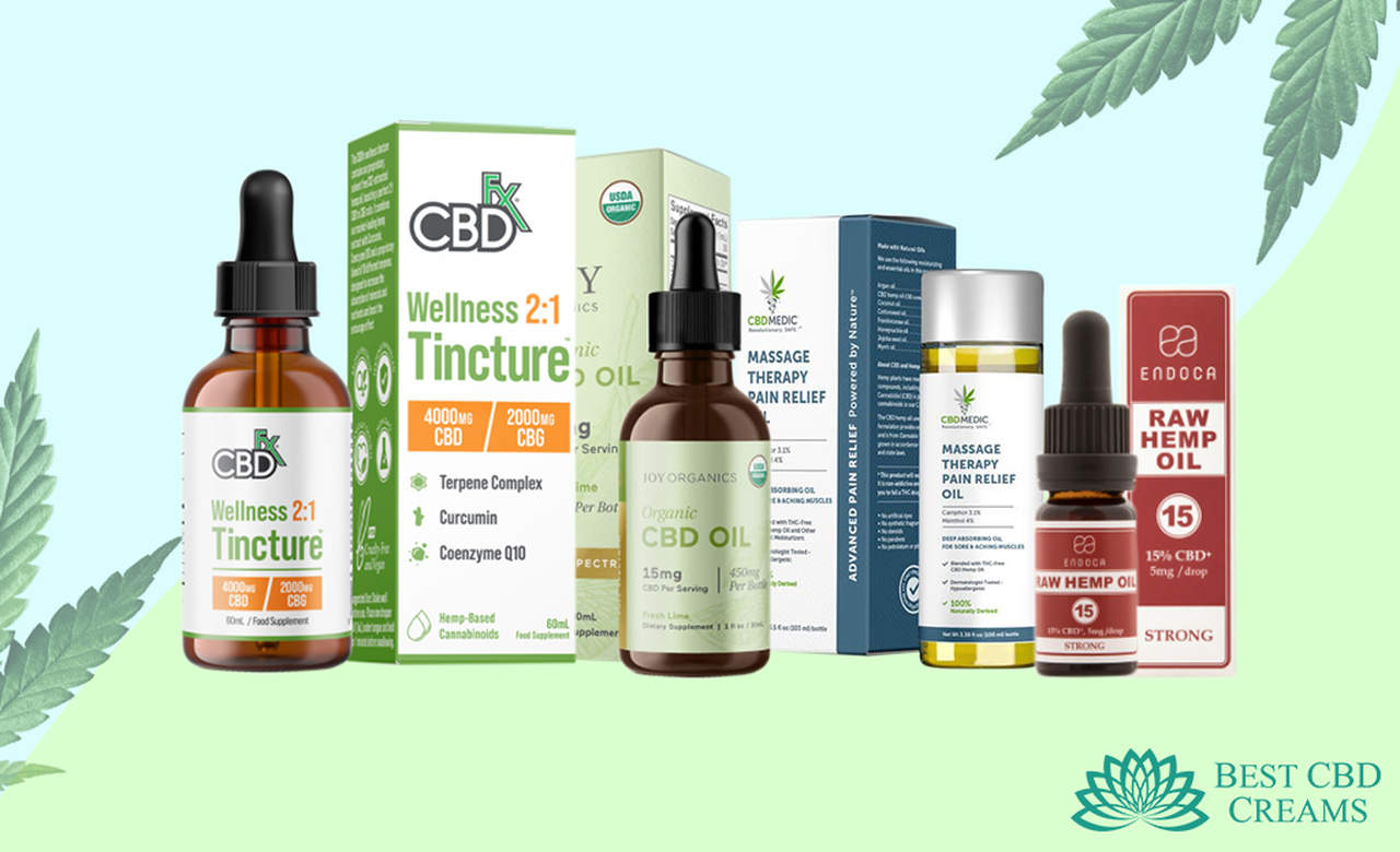CBD Oil Feature Image