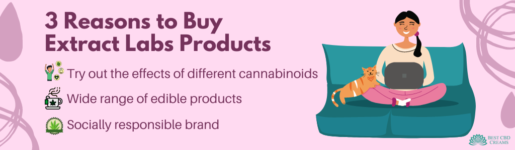 Are cbd products fda approved