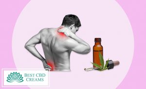 best CBD oil for muscle spasms