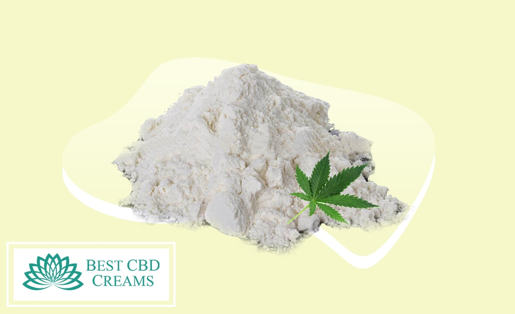 What-is-cbd-powder-Feature-Image