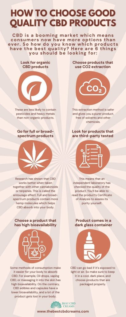 How to choose good quality cbd products